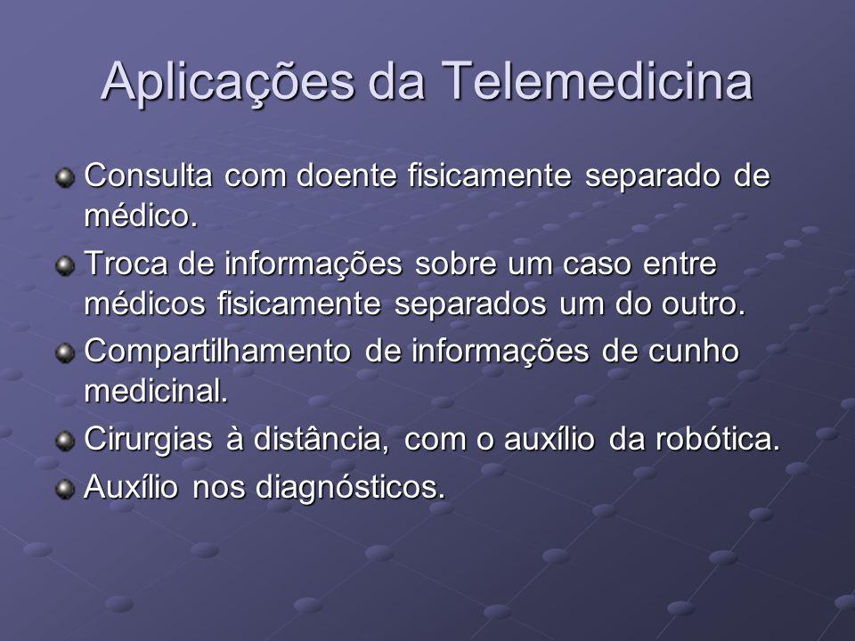 Aplicações da Telemedicina Consulta com doente fisicamente separado de médico. Troca de informações sobre um caso entre médicos fisicamente separados