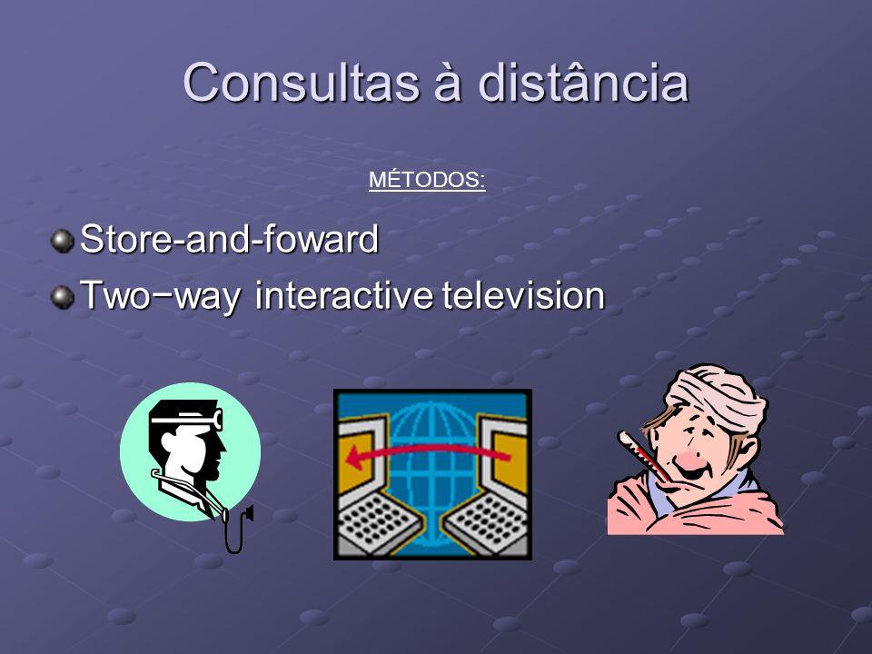 Consultas à distância Store-and-foward Twoway interactive television MÉTODOS: