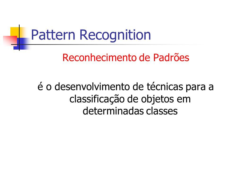 Pattern Recognition Reconhecimento de Padrões é o desenvolvimento de técnicas para a classificação de objetos em determinadas classes