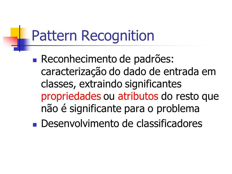 Pattern Recognition Reconhecimento de padrões: caracterização do dado de entrada em classes, extraindo significantes propriedades ou atributos do rest