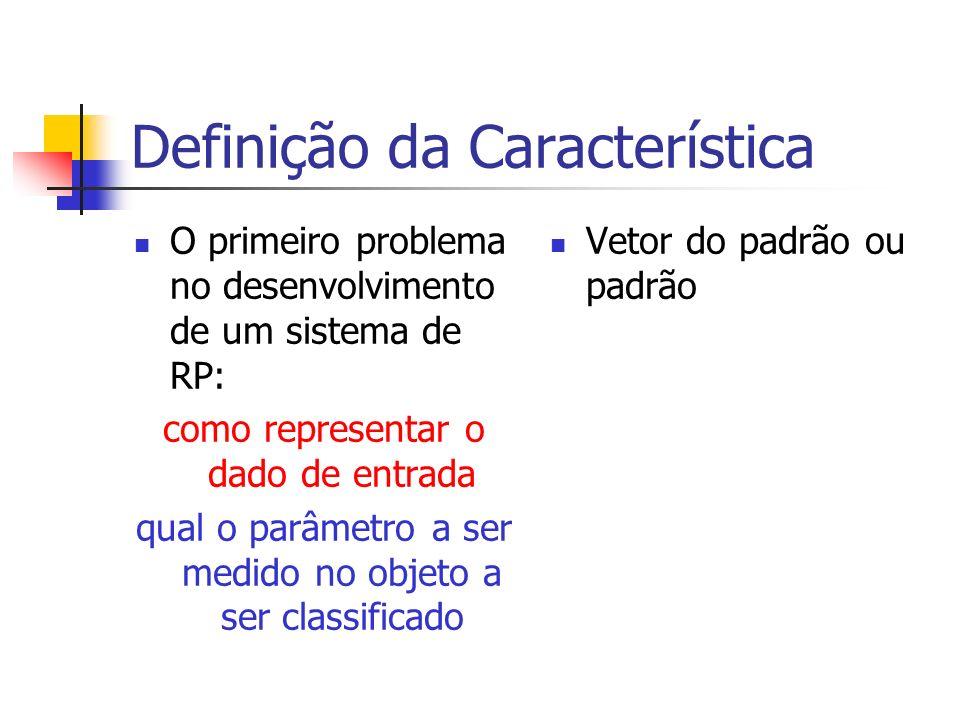 Definição da Característica O primeiro problema no desenvolvimento de um sistema de RP: como representar o dado de entrada qual o parâmetro a ser medi