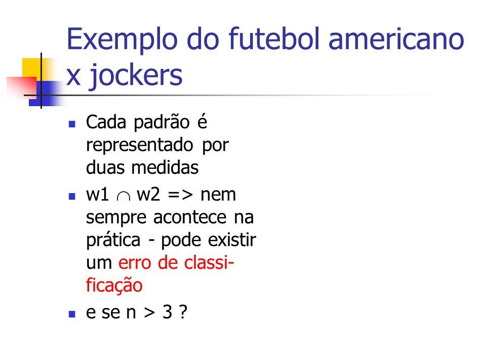 Exemplo do futebol americano x jockers Cada padrão é representado por duas medidas w1 w2 => nem sempre acontece na prática - pode existir um erro de c