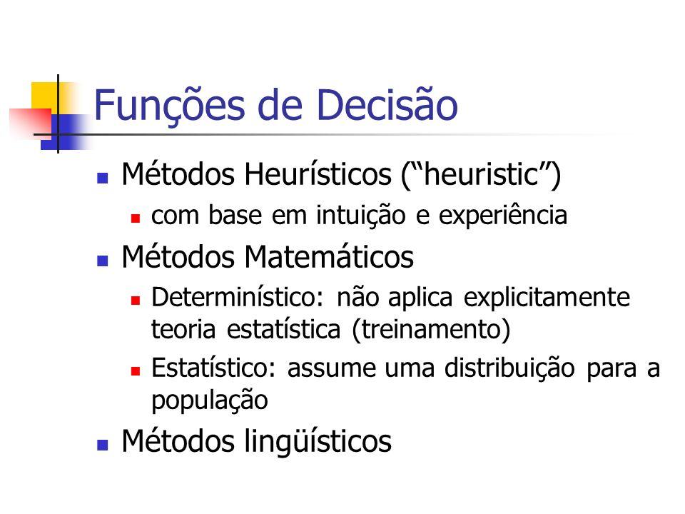 Funções de Decisão Métodos Heurísticos (heuristic) com base em intuição e experiência Métodos Matemáticos Determinístico: não aplica explicitamente te
