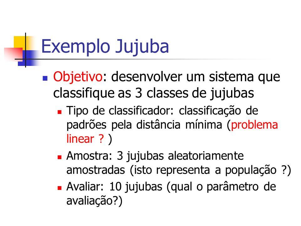 Exemplo Jujuba Objetivo: desenvolver um sistema que classifique as 3 classes de jujubas Tipo de classificador: classificação de padrões pela distância