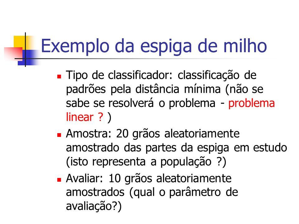 Exemplo da espiga de milho Tipo de classificador: classificação de padrões pela distância mínima (não se sabe se resolverá o problema - problema linea