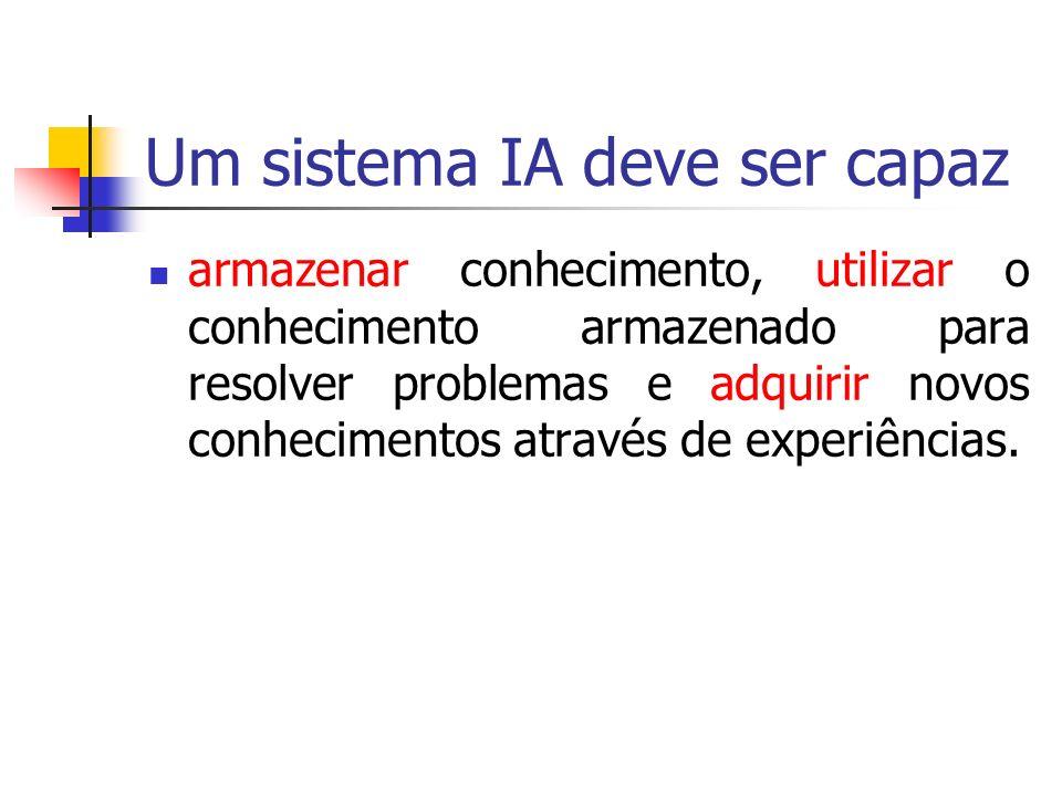 Componentes de um sistema IA representação (linguagem de símbolos para representar o conhecimento), racionalização (habilidade de resolver problemas) aprendizado