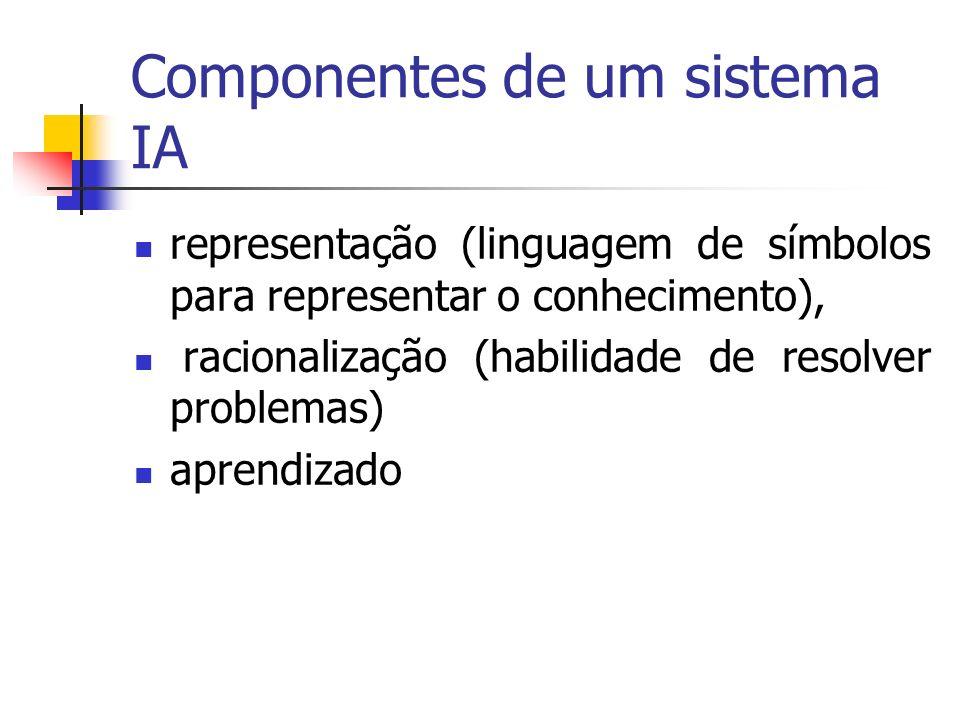 Componentes de um sistema IA representação (linguagem de símbolos para representar o conhecimento), racionalização (habilidade de resolver problemas)
