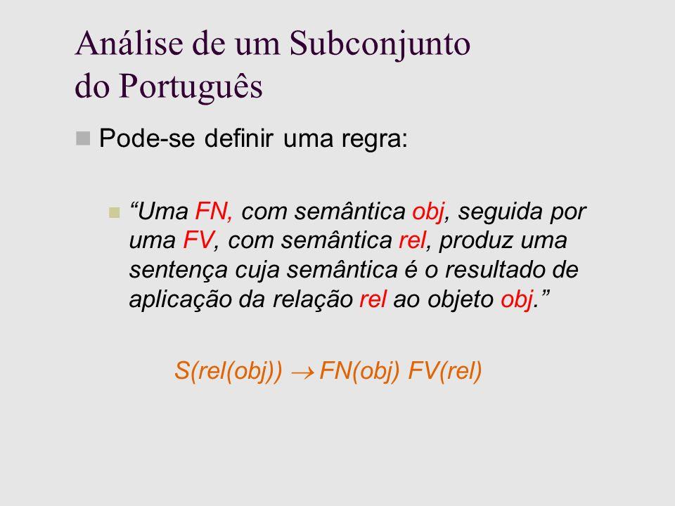 Análise de um Subconjunto do Português Pode-se definir uma regra: Uma FN, com semântica obj, seguida por uma FV, com semântica rel, produz uma sentença cuja semântica é o resultado de aplicação da relação rel ao objeto obj.