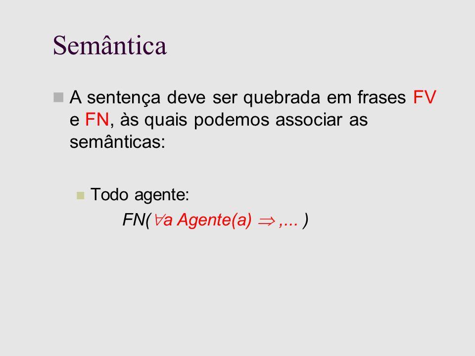 Semântica A sentença deve ser quebrada em frases FV e FN, às quais podemos associar as semânticas: Todo agente: FN( a Agente(a),...