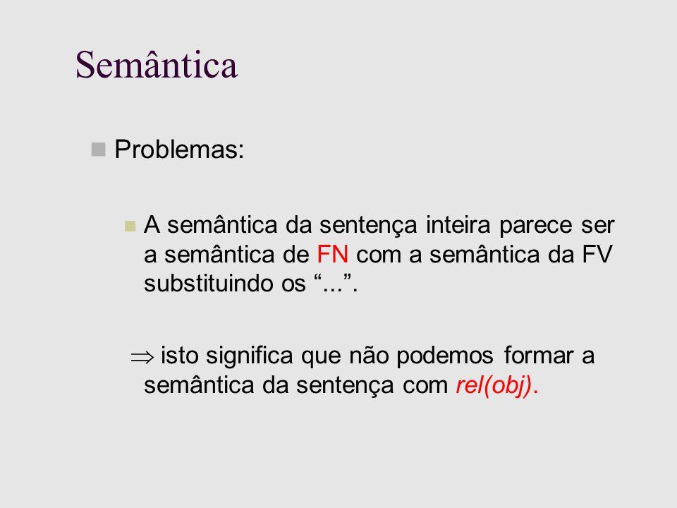 Semântica Problemas: A semântica da sentença inteira parece ser a semântica de FN com a semântica da FV substituindo os....