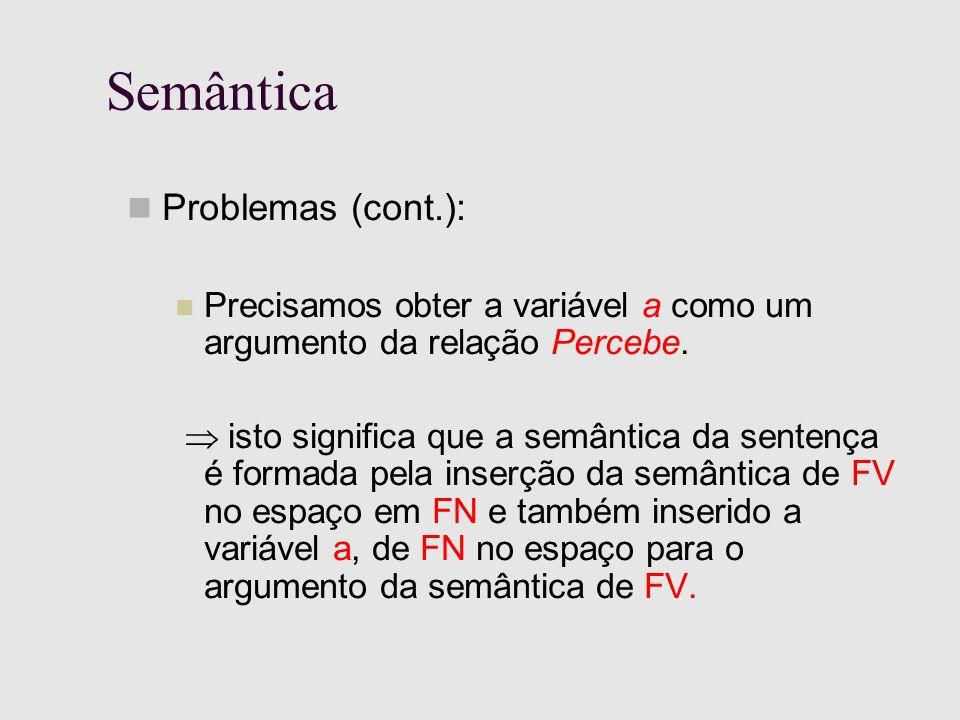 Semântica Problemas (cont.): Precisamos obter a variável a como um argumento da relação Percebe.