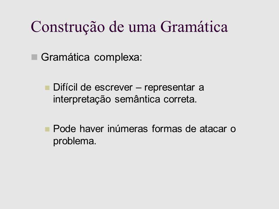 Construção de uma Gramática Gramática complexa: Difícil de escrever – representar a interpretação semântica correta.