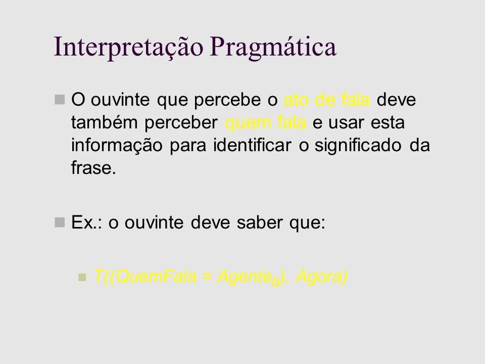 Interpretação Pragmática O ouvinte que percebe o ato de fala deve também perceber quem fala e usar esta informação para identificar o significado da frase.