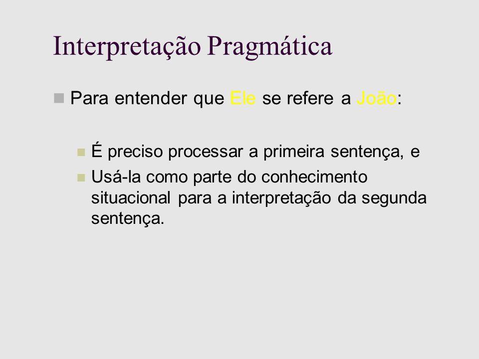 Interpretação Pragmática Para entender que Ele se refere a João: É preciso processar a primeira sentença, e Usá-la como parte do conhecimento situacional para a interpretação da segunda sentença.