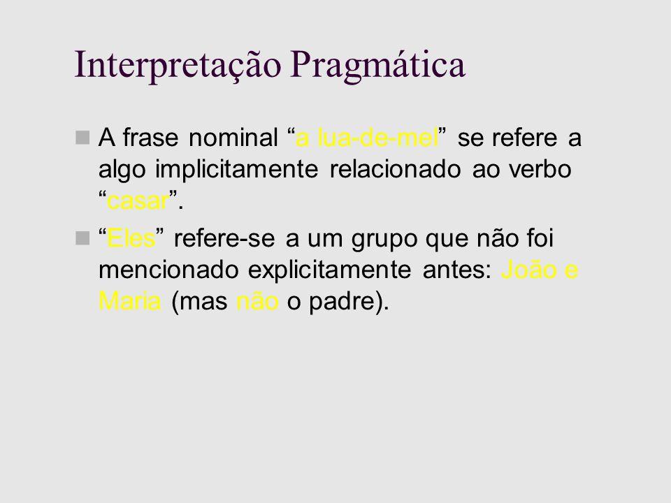Interpretação Pragmática A frase nominal a lua-de-mel se refere a algo implicitamente relacionado ao verbocasar.