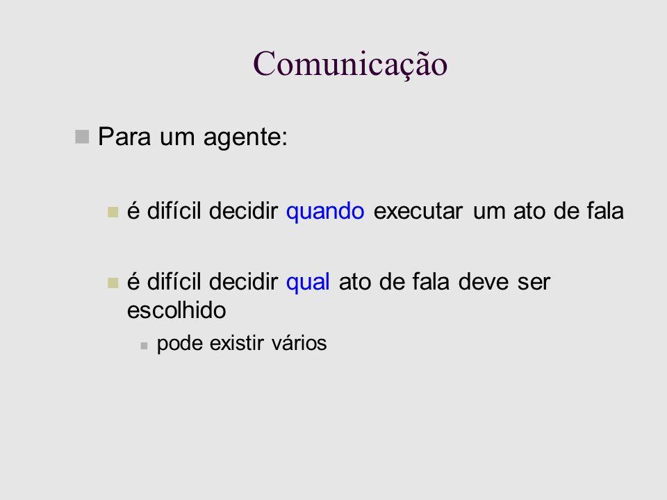 Comunicação Para um agente: é difícil decidir quando executar um ato de fala é difícil decidir qual ato de fala deve ser escolhido pode existir vários