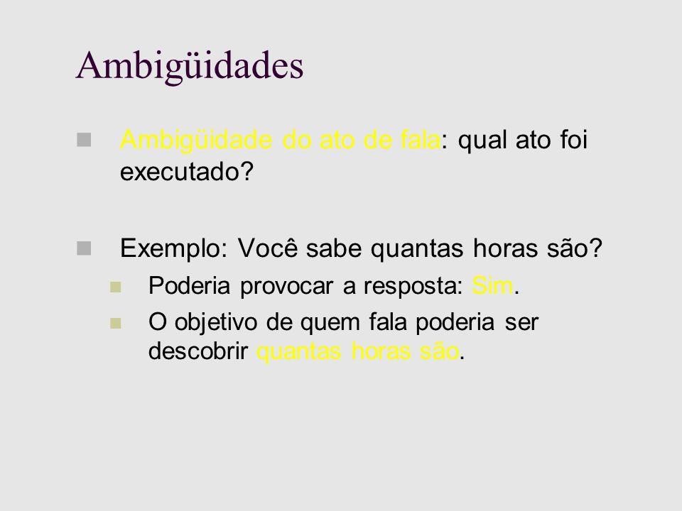 Ambigüidades Ambigüidade do ato de fala: qual ato foi executado.