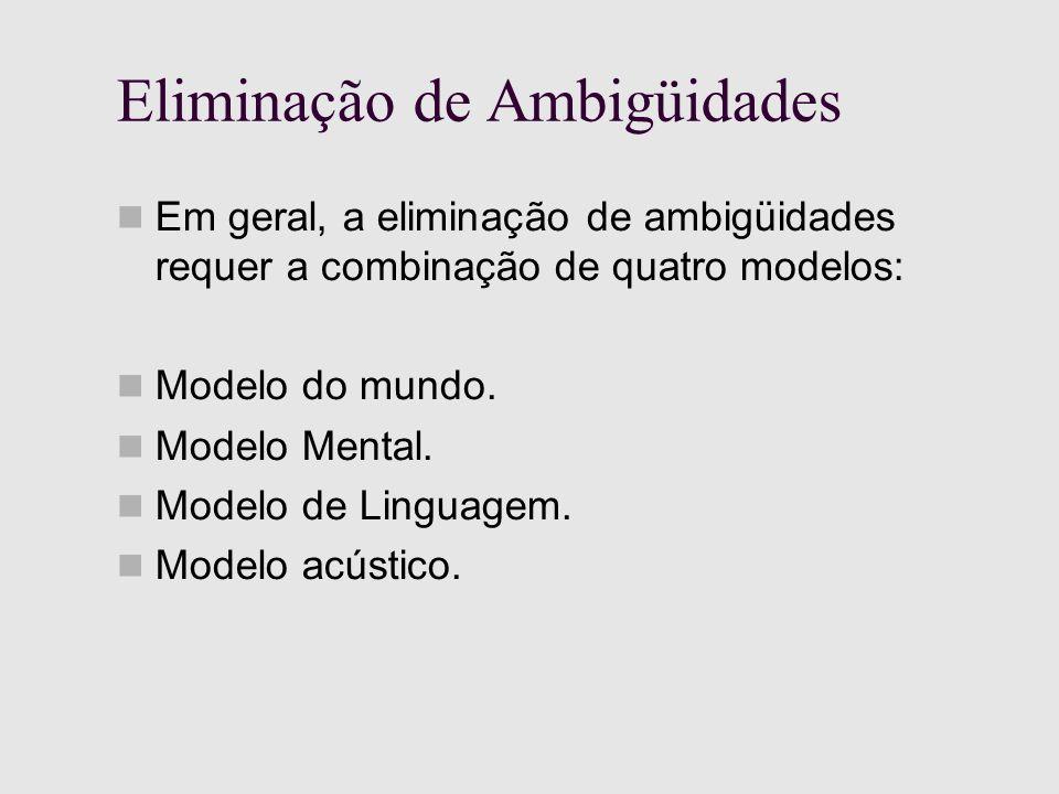 Eliminação de Ambigüidades Em geral, a eliminação de ambigüidades requer a combinação de quatro modelos: Modelo do mundo.