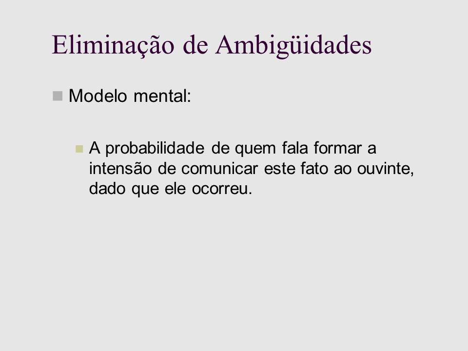 Eliminação de Ambigüidades Modelo mental: A probabilidade de quem fala formar a intensão de comunicar este fato ao ouvinte, dado que ele ocorreu.