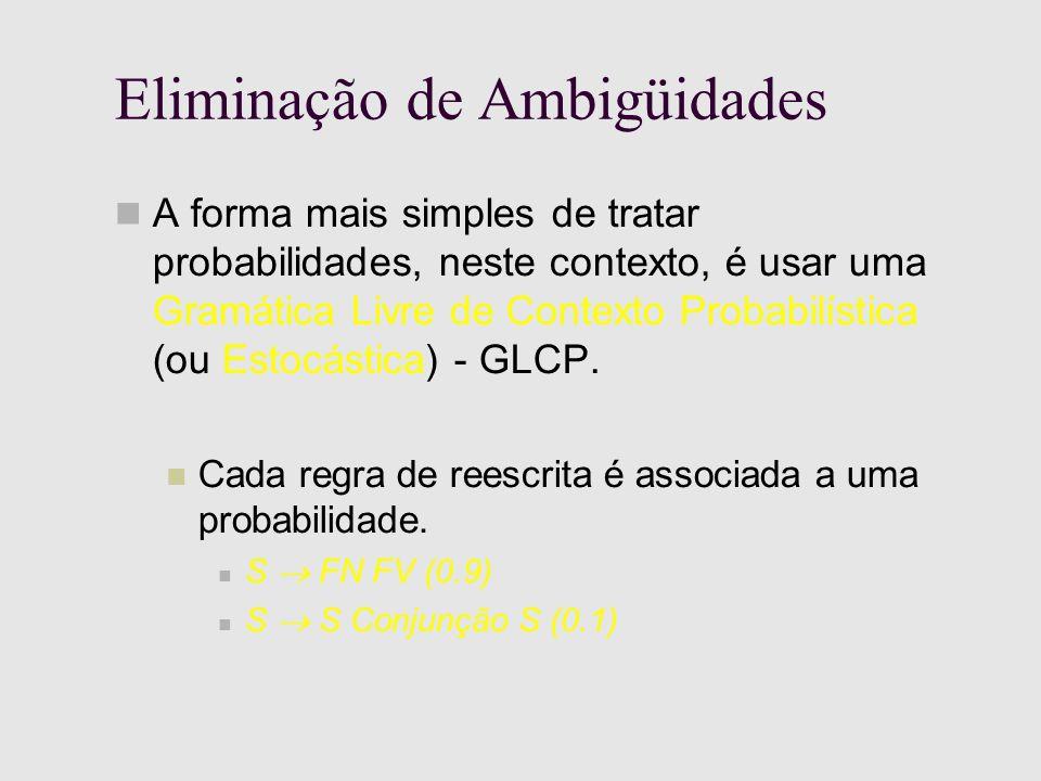 Eliminação de Ambigüidades A forma mais simples de tratar probabilidades, neste contexto, é usar uma Gramática Livre de Contexto Probabilística (ou Estocástica) - GLCP.