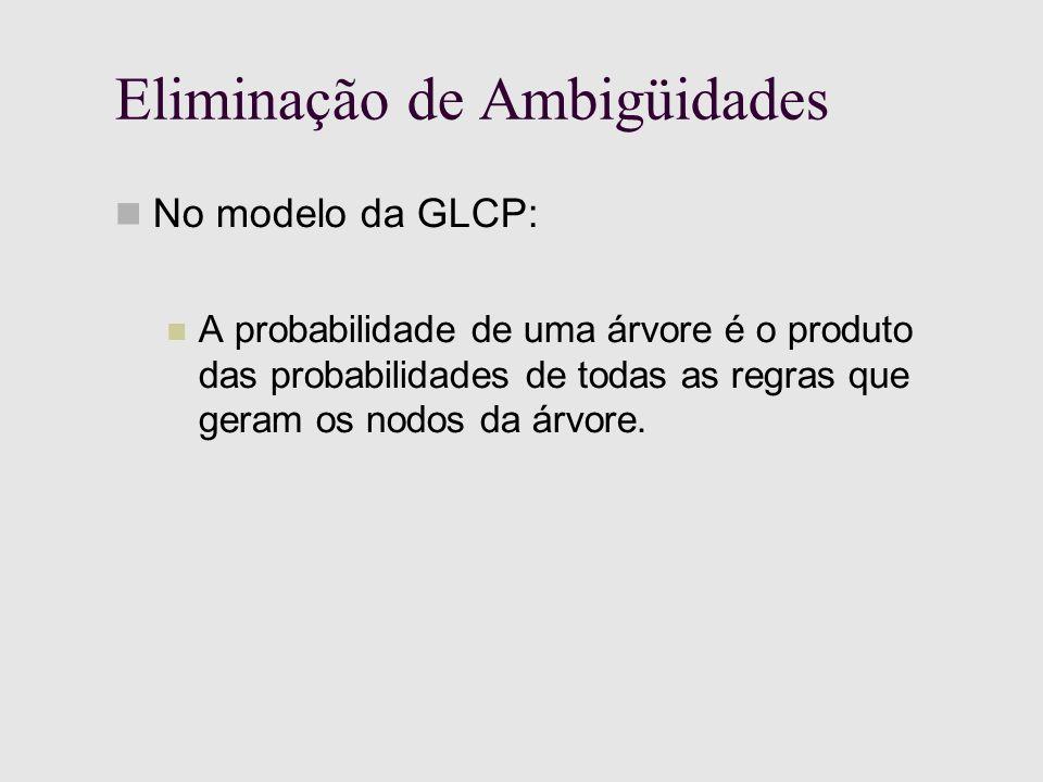 Eliminação de Ambigüidades No modelo da GLCP: A probabilidade de uma árvore é o produto das probabilidades de todas as regras que geram os nodos da árvore.