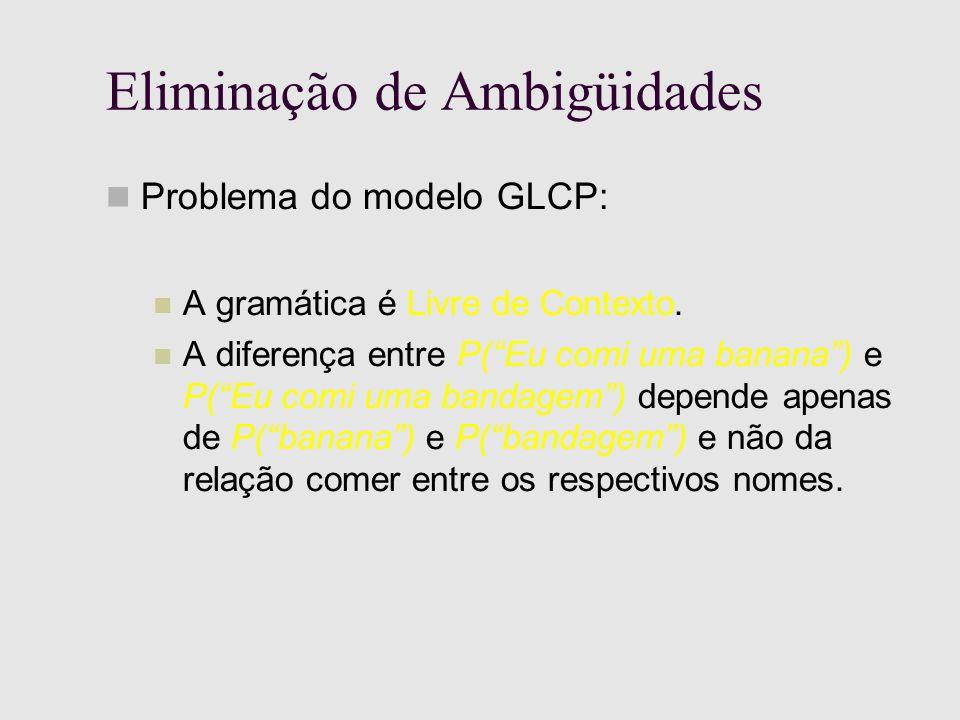 Eliminação de Ambigüidades Problema do modelo GLCP: A gramática é Livre de Contexto.