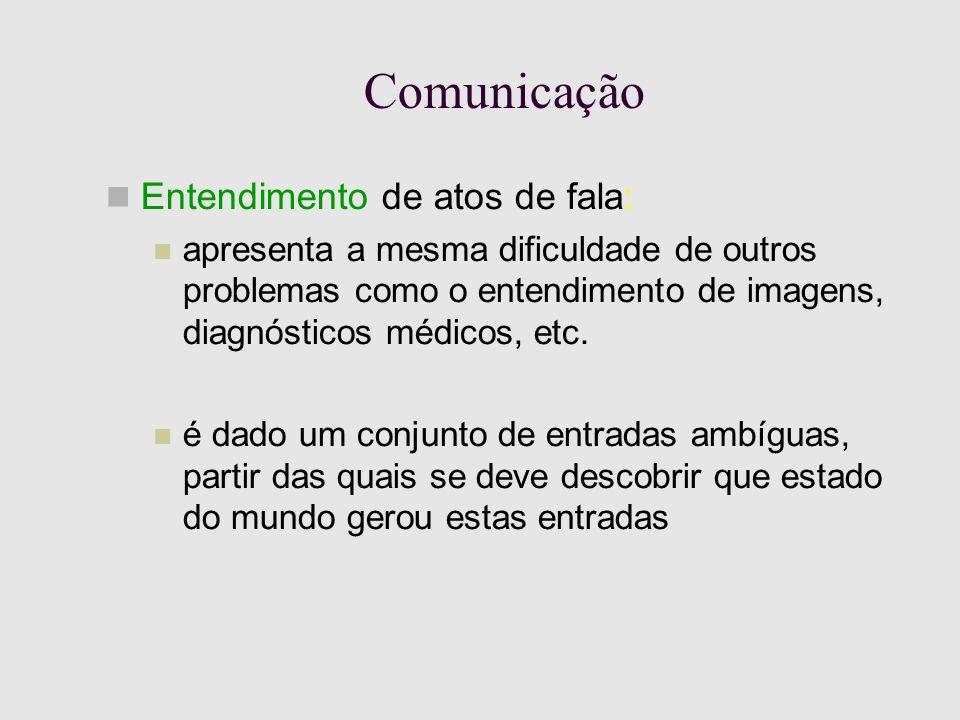 Comunicação Entendimento de atos de fala: apresenta a mesma dificuldade de outros problemas como o entendimento de imagens, diagnósticos médicos, etc.