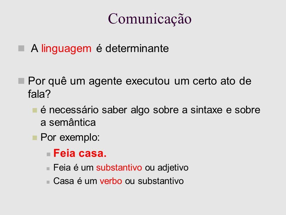 Comunicação A linguagem é determinante Por quê um agente executou um certo ato de fala.