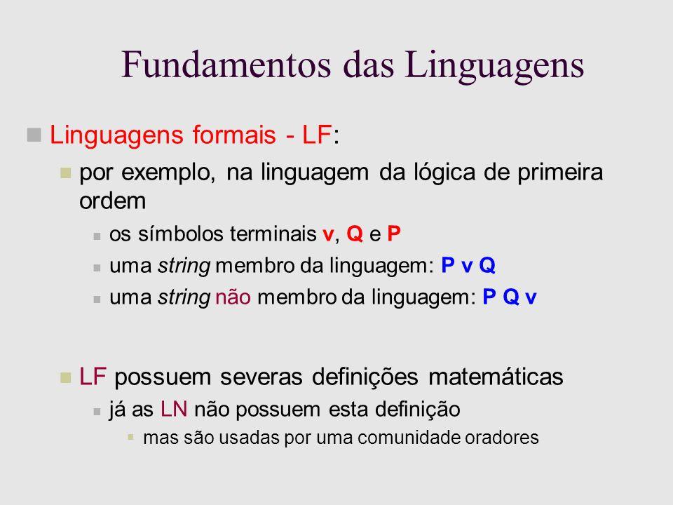 Fundamentos das Linguagens Linguagens formais - LF: por exemplo, na linguagem da lógica de primeira ordem os símbolos terminais ν, Q e P uma string membro da linguagem: P ν Q uma string não membro da linguagem: P Q ν LF possuem severas definições matemáticas já as LN não possuem esta definição mas são usadas por uma comunidade oradores