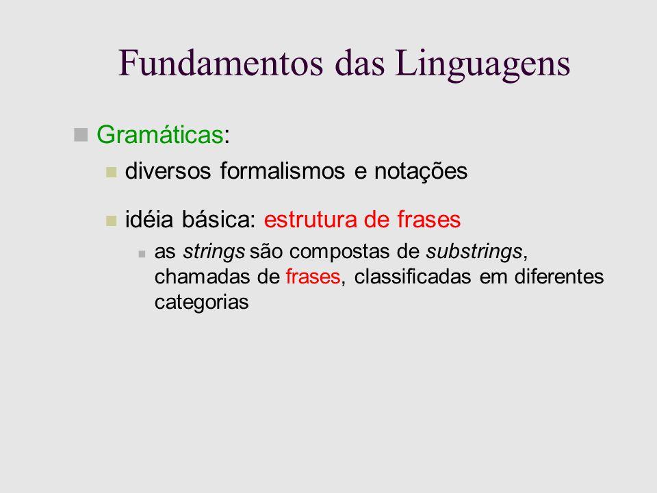 Fundamentos das Linguagens Gramáticas: diversos formalismos e notações idéia básica: estrutura de frases as strings são compostas de substrings, chamadas de frases, classificadas em diferentes categorias