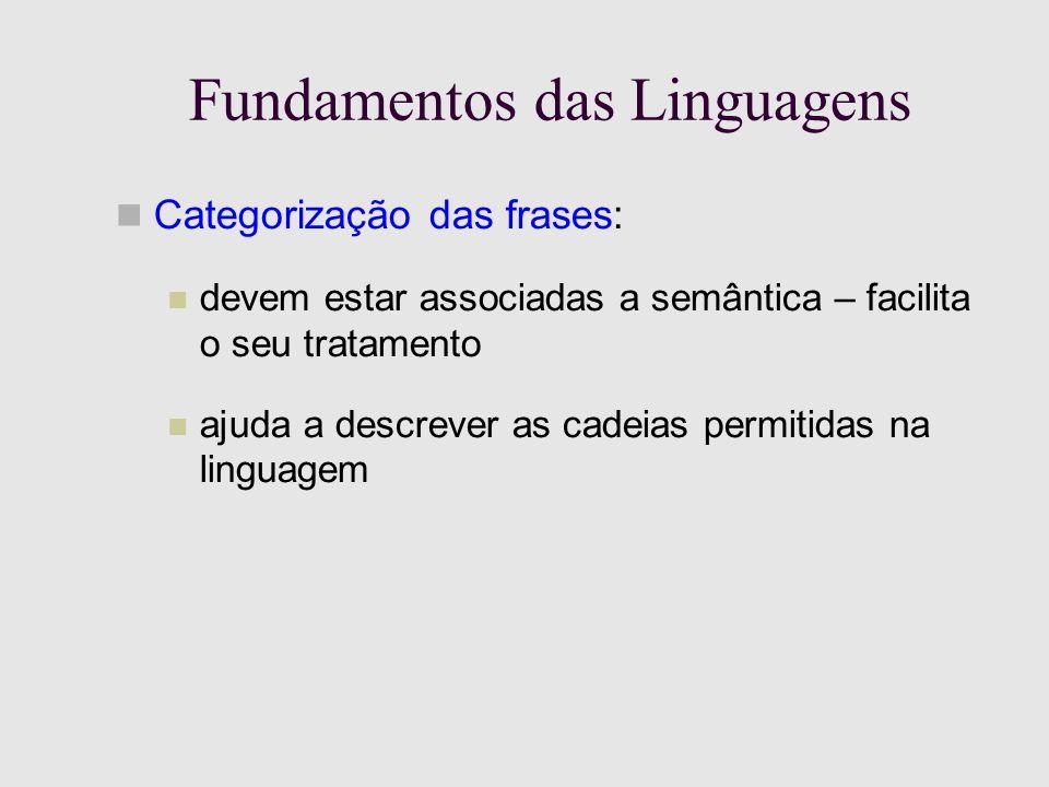 Fundamentos das Linguagens Categorização das frases: devem estar associadas a semântica – facilita o seu tratamento ajuda a descrever as cadeias permitidas na linguagem