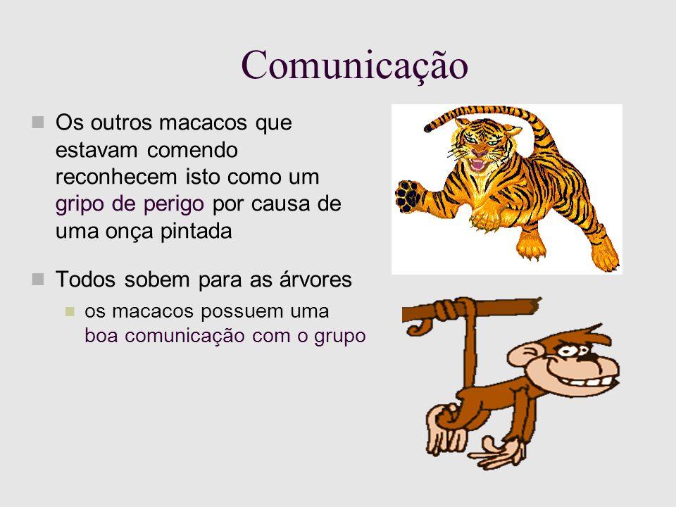 Comunicação Os outros macacos que estavam comendo reconhecem isto como um gripo de perigo por causa de uma onça pintada Todos sobem para as árvores os macacos possuem uma boa comunicação com o grupo