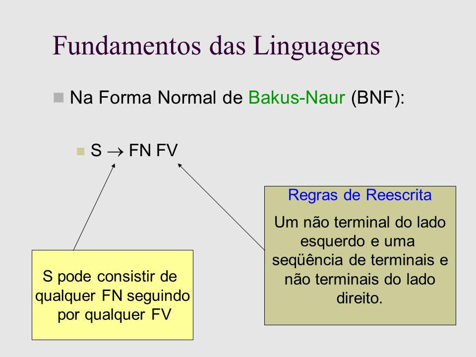Fundamentos das Linguagens Na Forma Normal de Bakus-Naur (BNF): S FN FV Regras de Reescrita Um não terminal do lado esquerdo e uma seqüência de terminais e não terminais do lado direito.