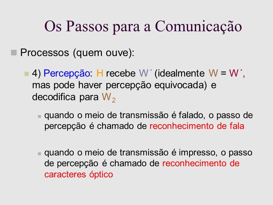 Os Passos para a Comunicação Processos (quem ouve): 4) Percepção: H recebe W´ (idealmente W = W´, mas pode haver percepção equivocada) e decodifica para W 2 quando o meio de transmissão é falado, o passo de percepção é chamado de reconhecimento de fala quando o meio de transmissão é impresso, o passo de percepção é chamado de reconhecimento de caracteres óptico