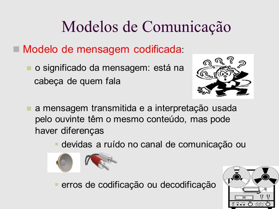 Modelos de Comunicação Modelo de mensagem codificada : o significado da mensagem: está na cabeça de quem fala a mensagem transmitida e a interpretação usada pelo ouvinte têm o mesmo conteúdo, mas pode haver diferenças devidas a ruído no canal de comunicação ou erros de codificação ou decodificação
