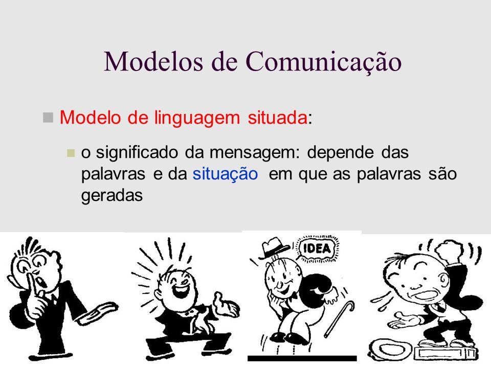 Modelos de Comunicação Modelo de linguagem situada: o significado da mensagem: depende das palavras e da situação em que as palavras são geradas