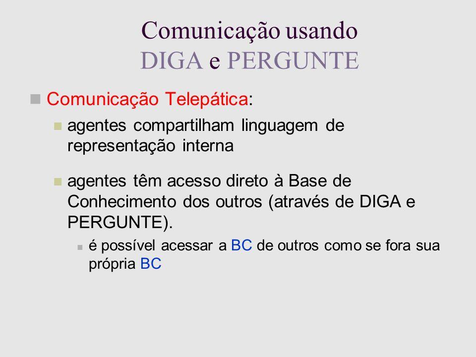 Comunicação usando DIGA e PERGUNTE Comunicação Telepática: agentes compartilham linguagem de representação interna agentes têm acesso direto à Base de Conhecimento dos outros (através de DIGA e PERGUNTE).