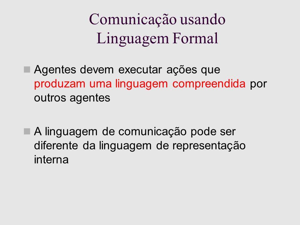 Comunicação usando Linguagem Formal Agentes devem executar ações que produzam uma linguagem compreendida por outros agentes A linguagem de comunicação pode ser diferente da linguagem de representação interna