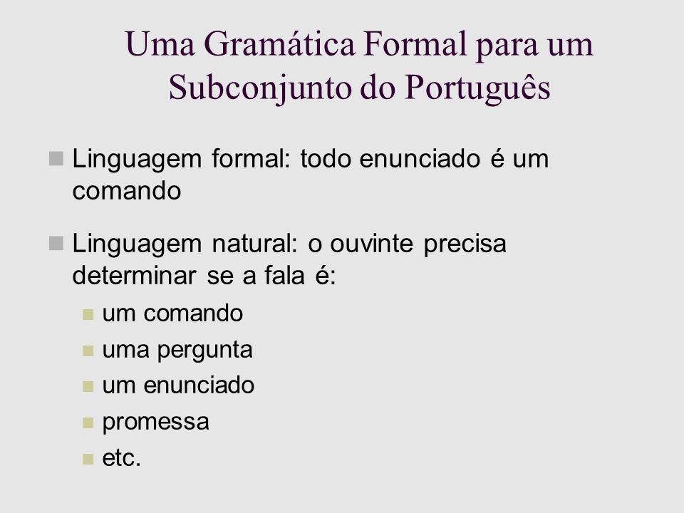 Uma Gramática Formal para um Subconjunto do Português Linguagem formal: todo enunciado é um comando Linguagem natural: o ouvinte precisa determinar se a fala é: um comando uma pergunta um enunciado promessa etc.