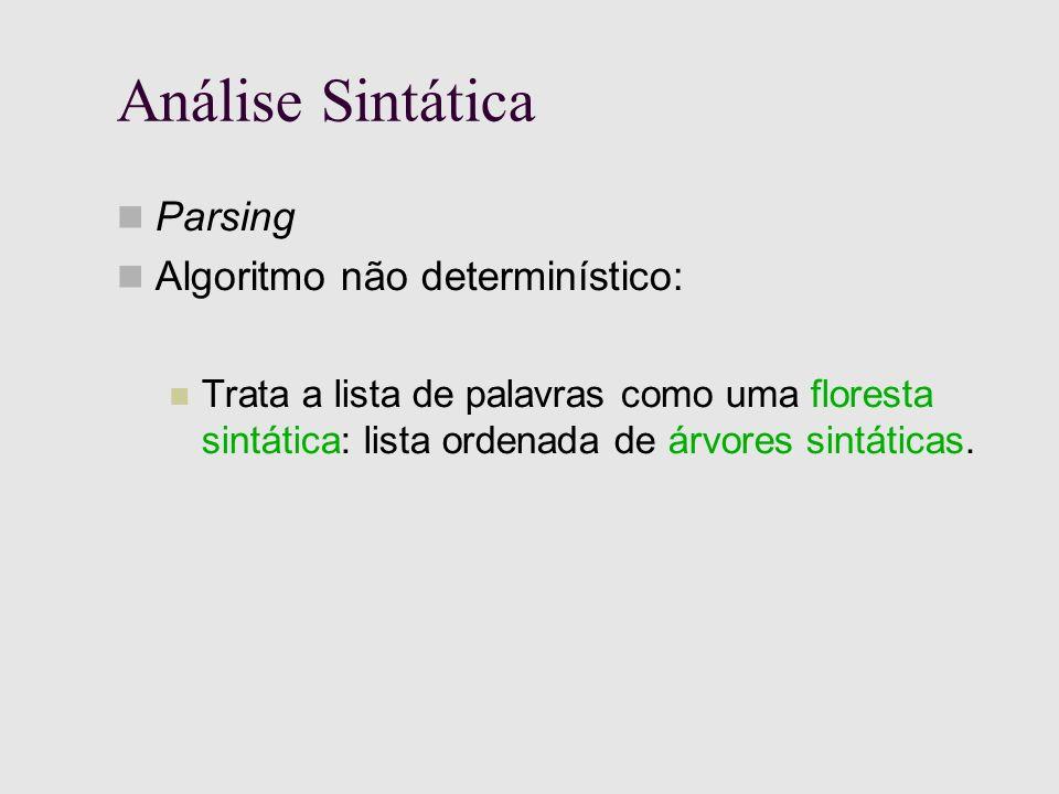Análise Sintática Parsing Algoritmo não determinístico: Trata a lista de palavras como uma floresta sintática: lista ordenada de árvores sintáticas.