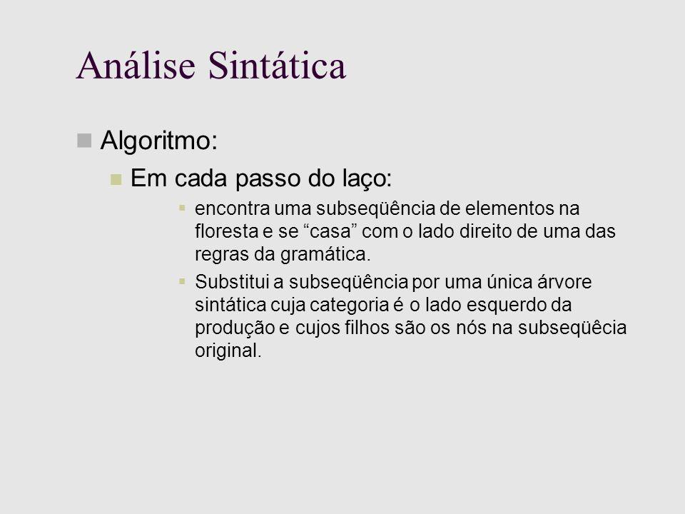 Análise Sintática Algoritmo: Em cada passo do laço: encontra uma subseqüência de elementos na floresta e se casa com o lado direito de uma das regras da gramática.