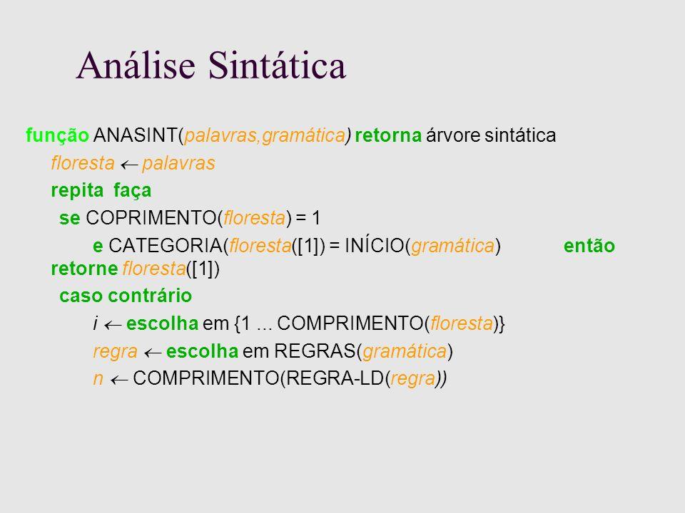Análise Sintática função ANASINT(palavras,gramática) retorna árvore sintática floresta palavras repita faça se COPRIMENTO(floresta) = 1 e CATEGORIA(floresta([1]) = INÍCIO(gramática) então retorne floresta([1]) caso contrário i escolha em {1...