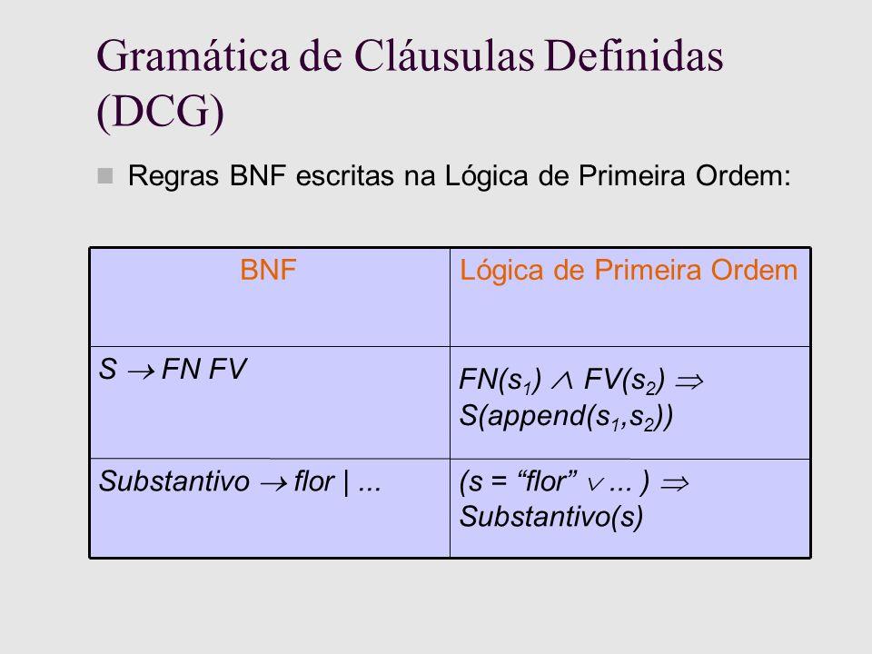 Gramática de Cláusulas Definidas (DCG) Regras BNF escritas na Lógica de Primeira Ordem: (s = flor...