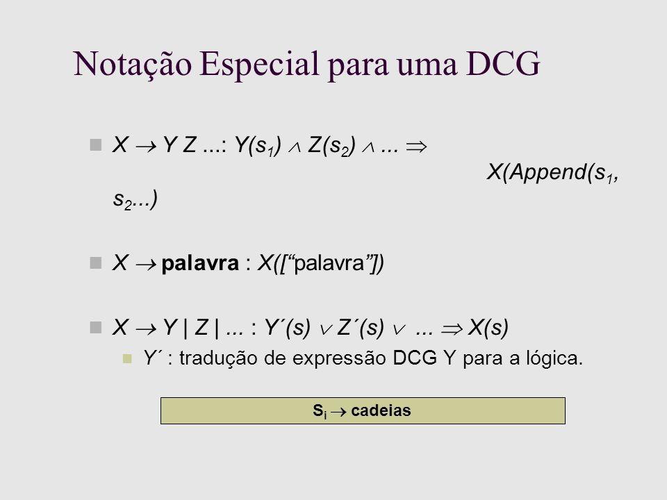 Notação Especial para uma DCG X Y Z...: Y(s 1 ) Z(s 2 )...