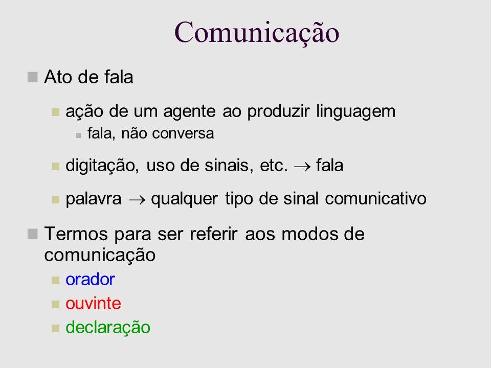 Comunicação Ato de fala ação de um agente ao produzir linguagem fala, não conversa digitação, uso de sinais, etc.