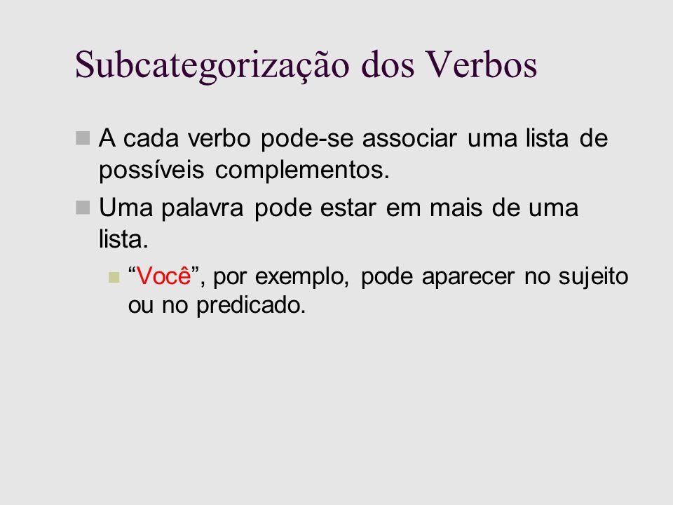 Subcategorização dos Verbos A cada verbo pode-se associar uma lista de possíveis complementos.