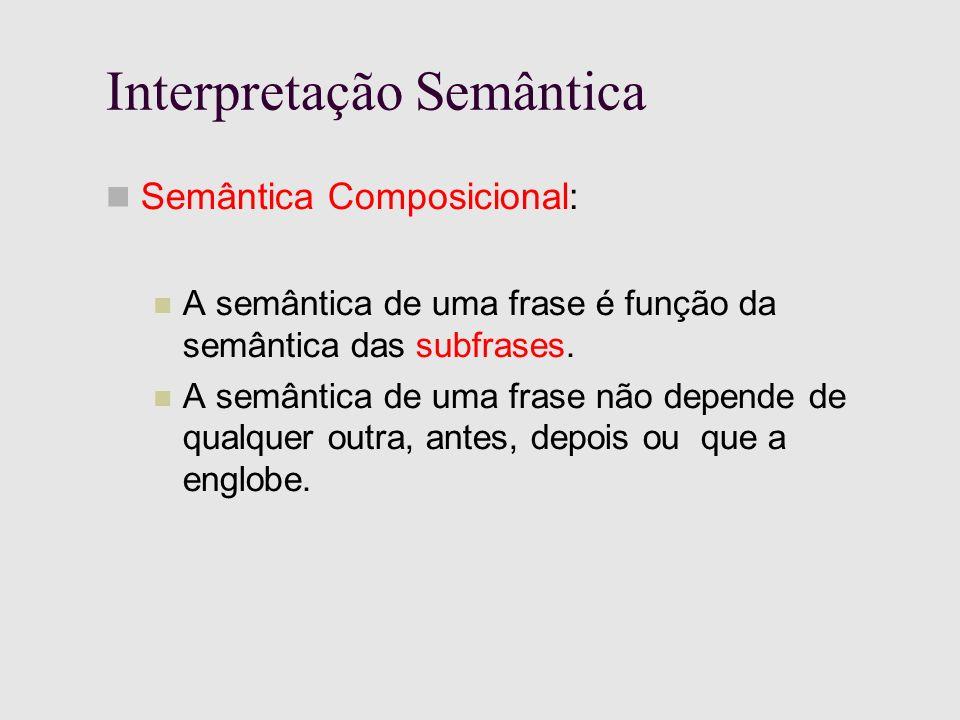 Interpretação Semântica Semântica Composicional: A semântica de uma frase é função da semântica das subfrases.