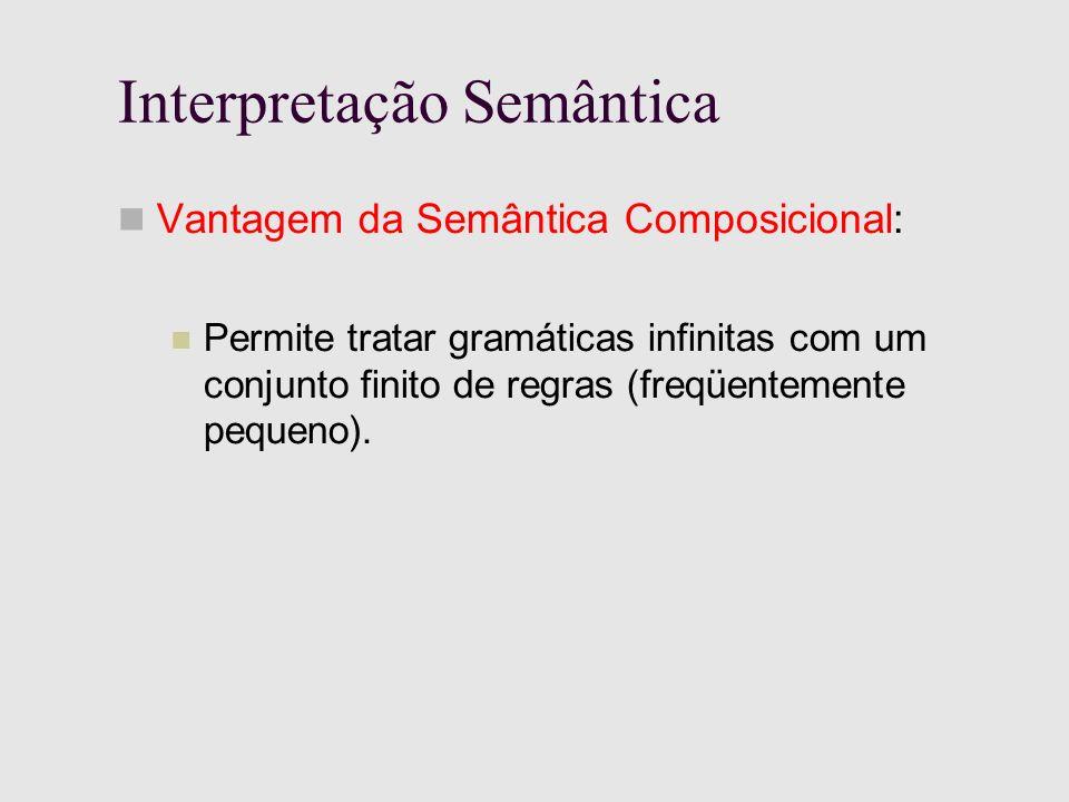 Interpretação Semântica Vantagem da Semântica Composicional: Permite tratar gramáticas infinitas com um conjunto finito de regras (freqüentemente pequeno).