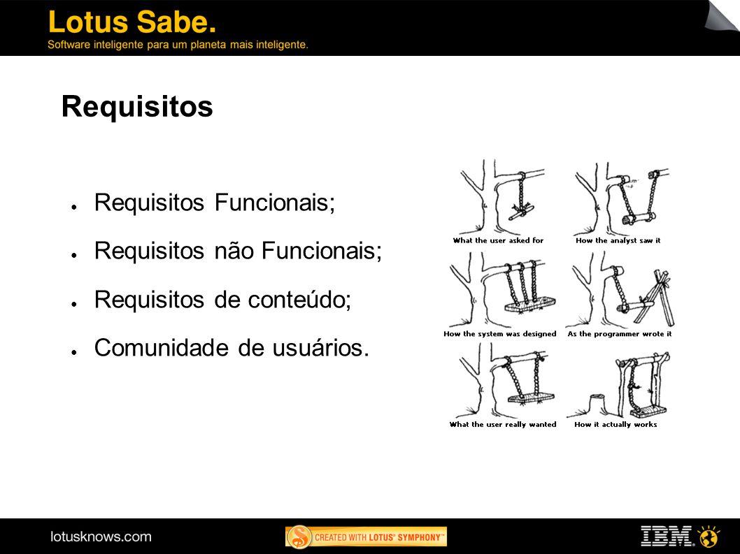 Requisitos Requisitos Funcionais; Requisitos não Funcionais; Requisitos de conteúdo; Comunidade de usuários.