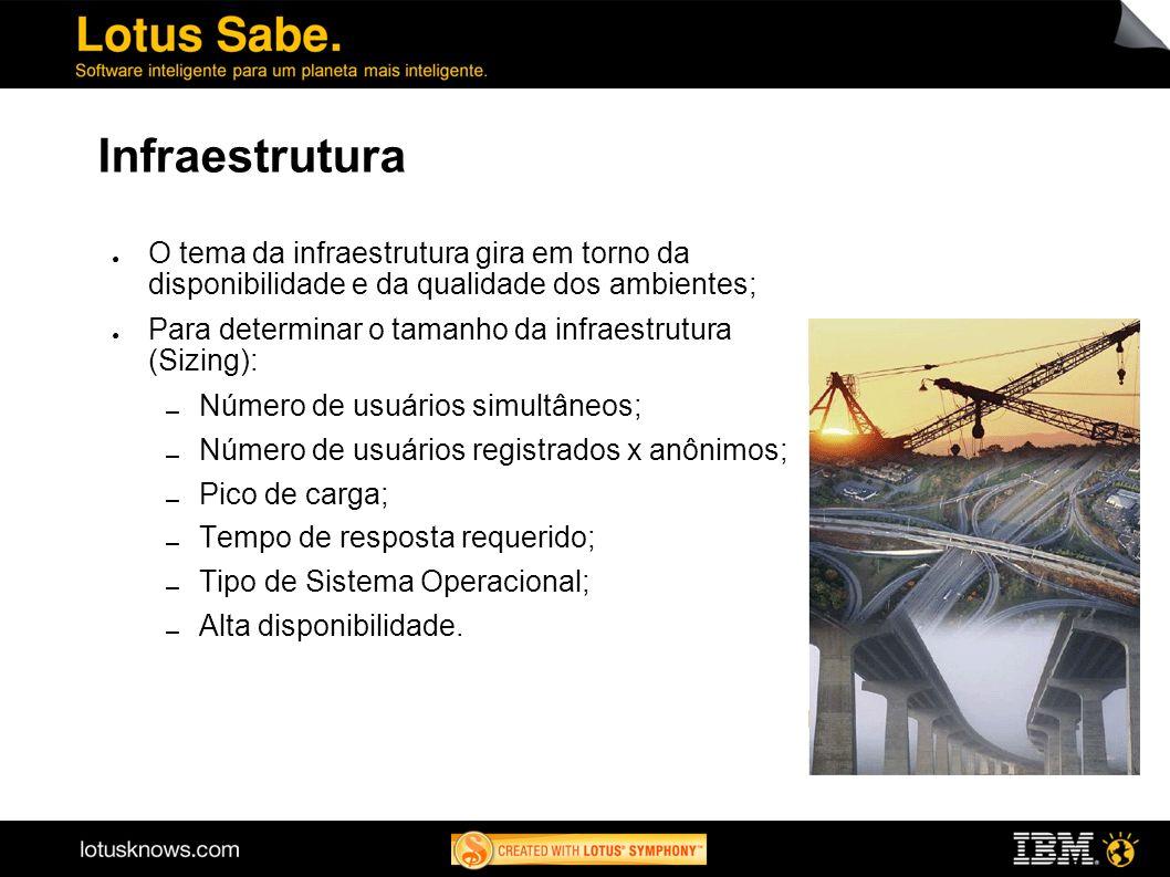 O tema da infraestrutura gira em torno da disponibilidade e da qualidade dos ambientes; Para determinar o tamanho da infraestrutura (Sizing): Número d